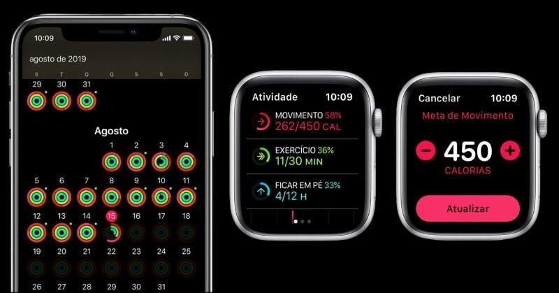 Como verificar o histórico de atividades Apple Watch